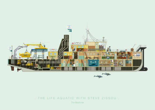 fred_birchal_famous_movie_tv_show_settings_the_life_aquatic_with_steve_zissou_coultique