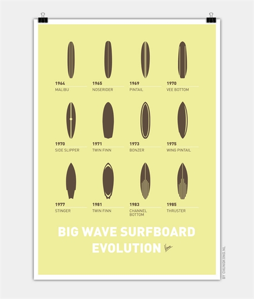chungkong_evolutions__icons_surfboards_coultique