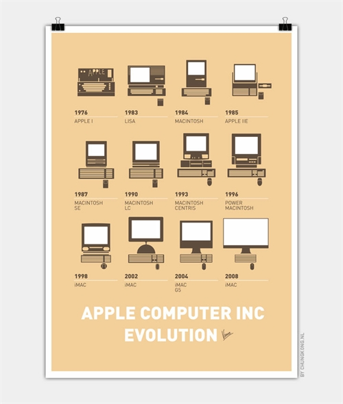 chungkong_evolutions_icons_apple_mac_coultique
