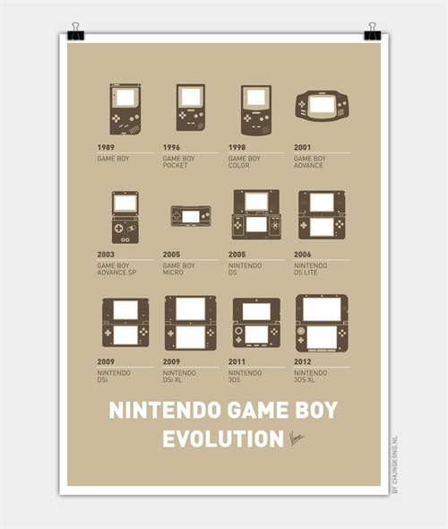 chungkong_evolutions_icons_nintendo_coultique