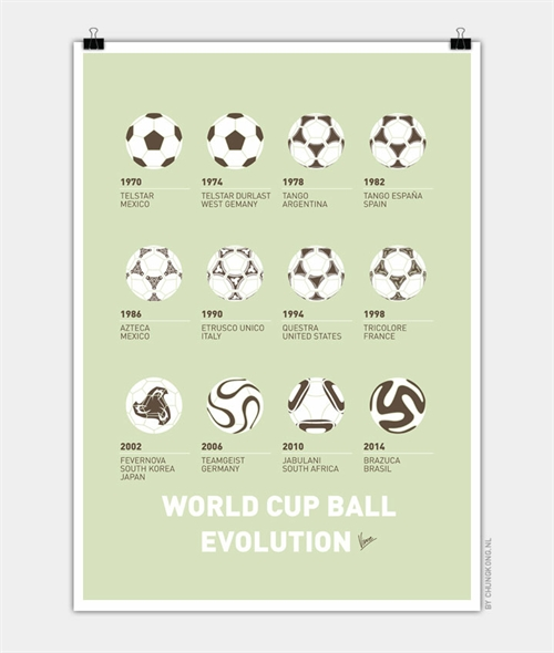 chungkong_evolutions_icons_soccer_ball_coultique